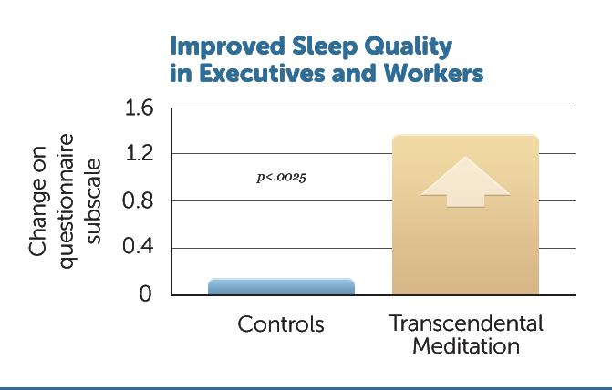 B16-Impr-Sleep-Qual-Exec_W