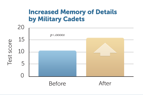 D4-Mem-of-Detail-Cadets