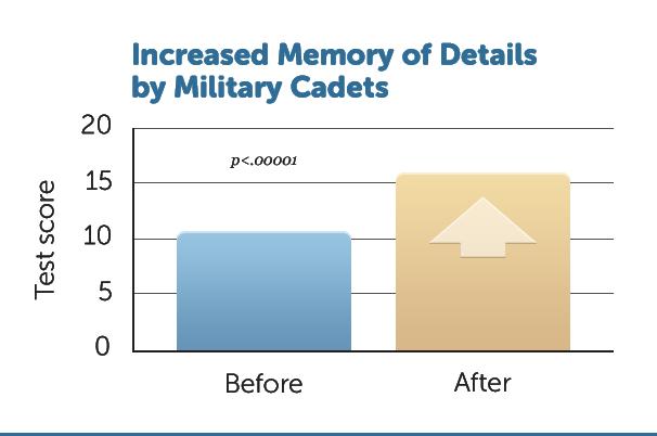 D4-Mem-of-Detail-Cadets