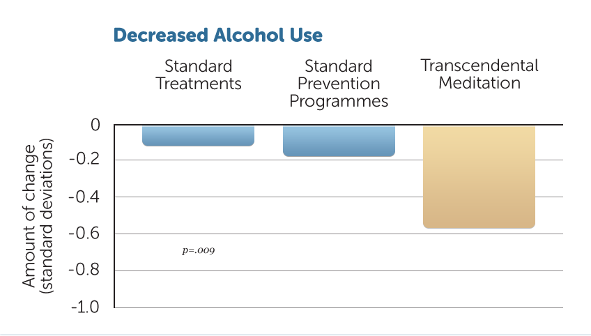 H12-Decreased-Alcohol