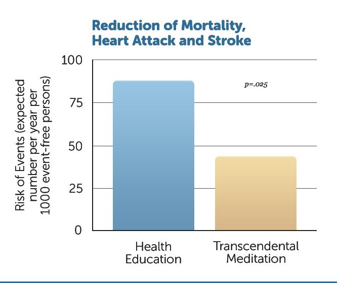 H43-Mortality-Heart-Attack-Stroke-v1