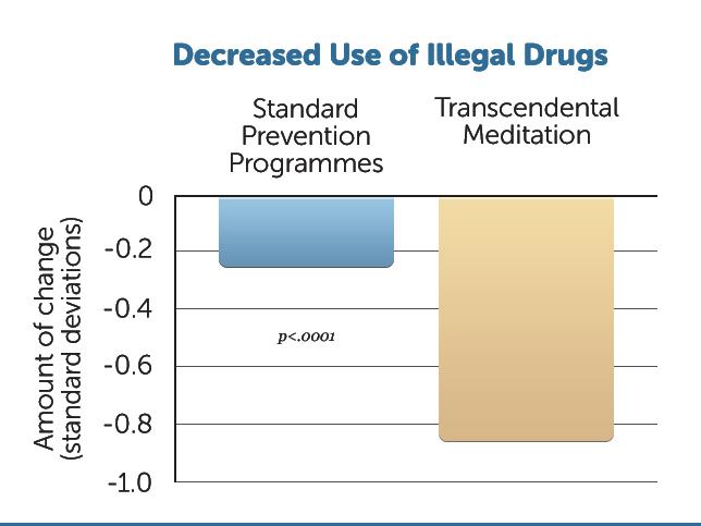 R5-Dec-Use-of-Illegal